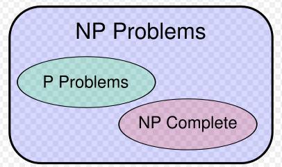 P, NP, NPC Problemler ne demektir?