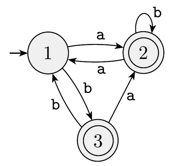 Bir otomatın düzenli ifadesini (regular expression) yazınız?